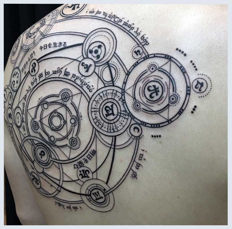 Astrology Tattoos