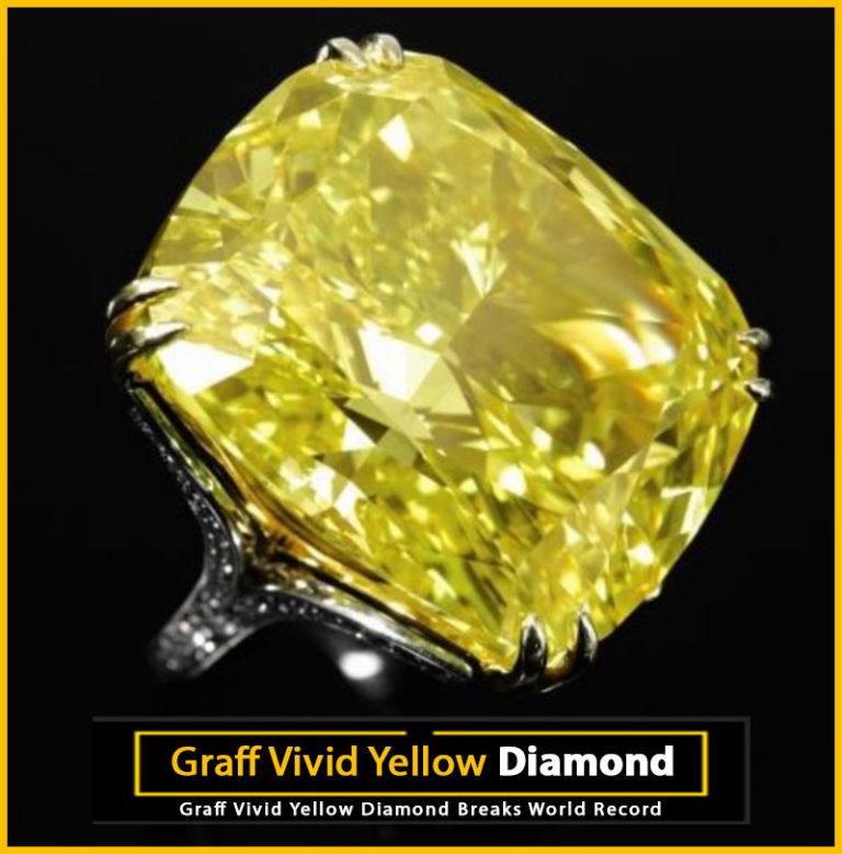 Most Expensive Yellow Diamond