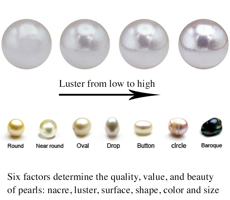 Pearl Quality
