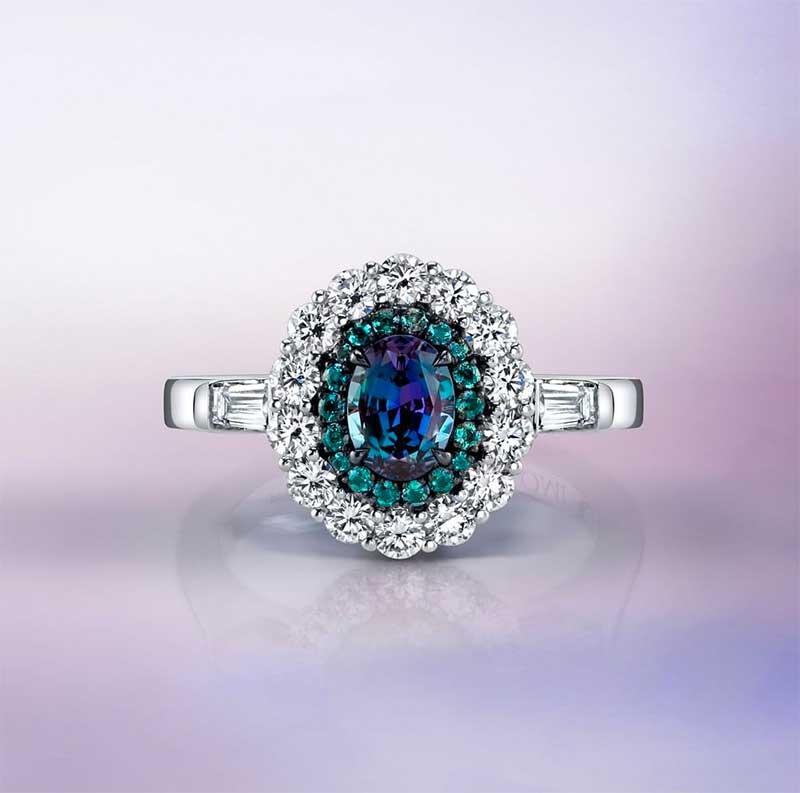 Grading of Gemstones