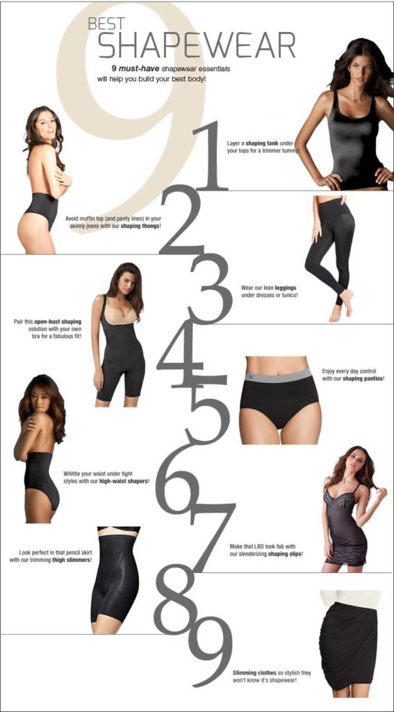 Shapewear for Women Infographics