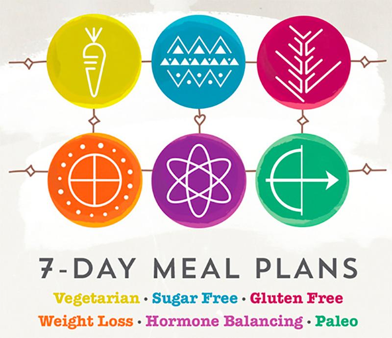 Superfood Meal Plan Promo