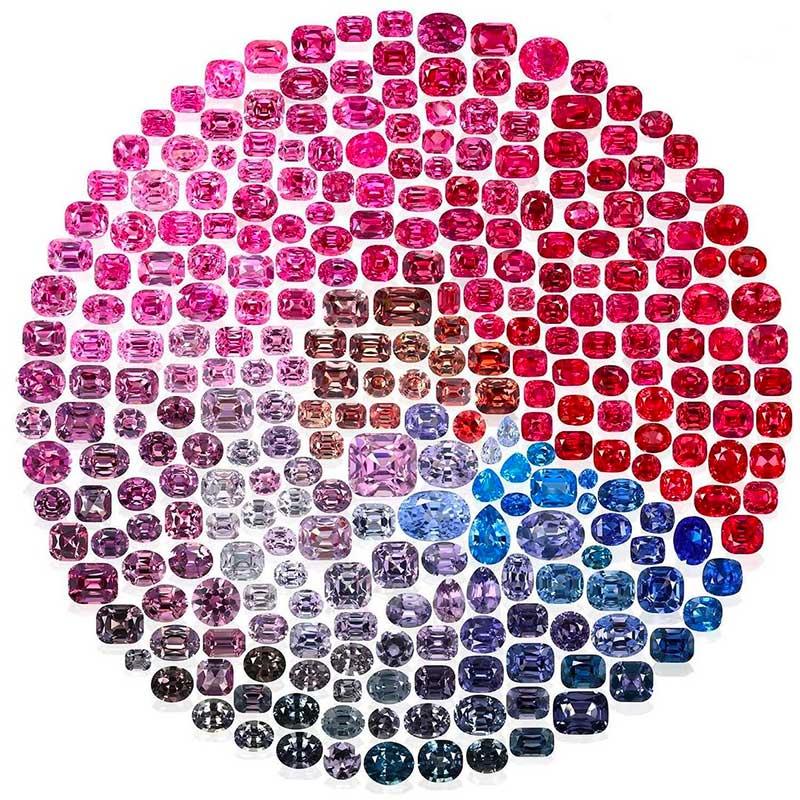Blue Spinel Gemstone, Types of Blue Gemstones