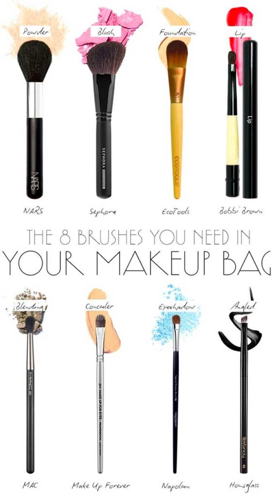 8 Brushes you need in your makeup bag pinterest