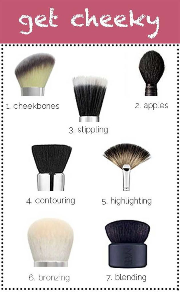 How To Use Makeup Brushes Hacks: Cheek brushes