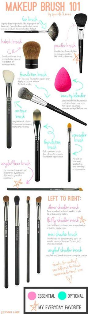 Makeup Brushes essential vs optional