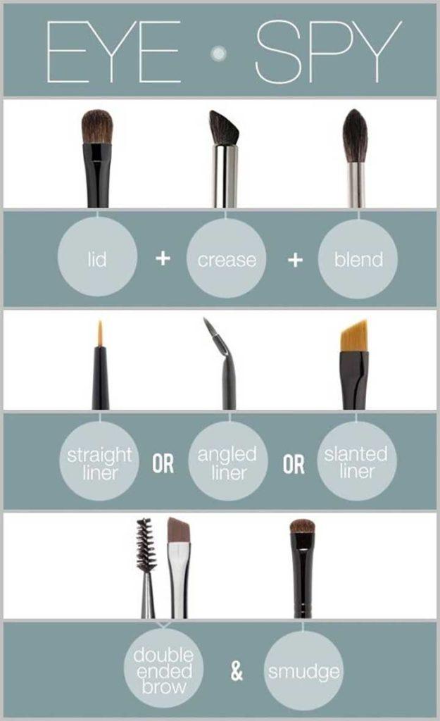 Using eye brushes together
