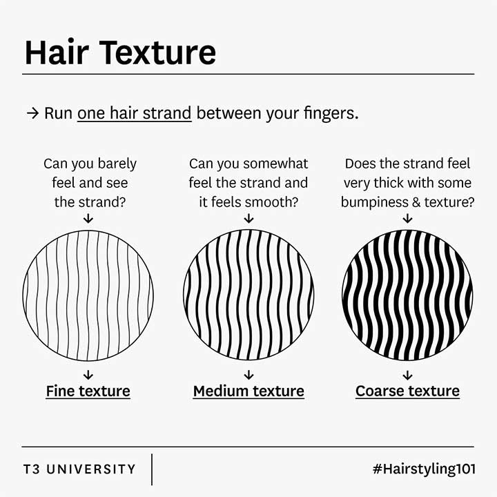 Learn to live with your hair's natural texture